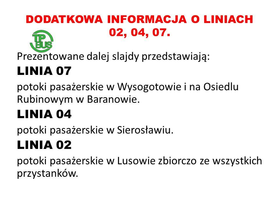 DODATKOWA INFORMACJA O LINIACH 02, 04, 07.