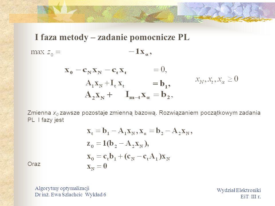 . Wydział Elektroniki EiT III r. Algorytmy optymalizacji Dr inż. Ewa Szlachcic Wykład 6 I faza metody – zadanie pomocnicze PL Zmienna x 0 zawsze pozos