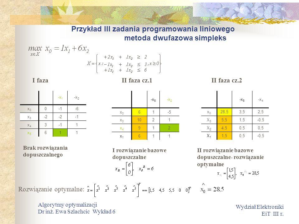 . Wydział Elektroniki EiT III r. Algorytmy optymalizacji Dr inż. Ewa Szlachcic Wykład 6 Przykład III zadania programowania liniowego metoda dwufazowa