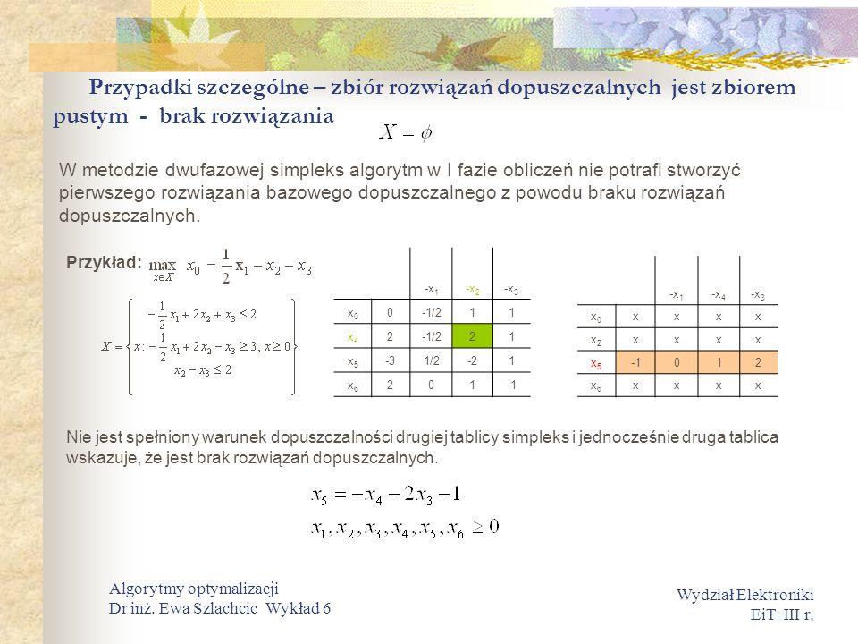 . Wydział Elektroniki EiT III r. Algorytmy optymalizacji Dr inż. Ewa Szlachcic Wykład 6 Przypadki szczególne – zbiór rozwiązań dopuszczalnych jest zbi