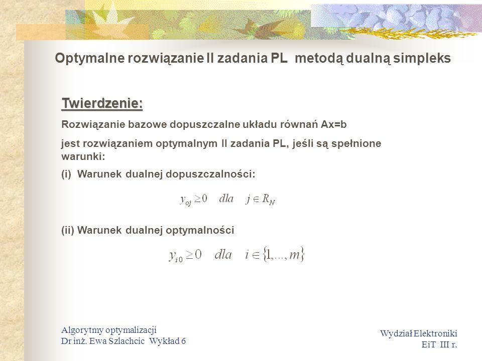 . Wydział Elektroniki EiT III r. Algorytmy optymalizacji Dr inż. Ewa Szlachcic Wykład 6 Optymalne rozwiązanie II zadania PL metodą dualną simpleks Twi