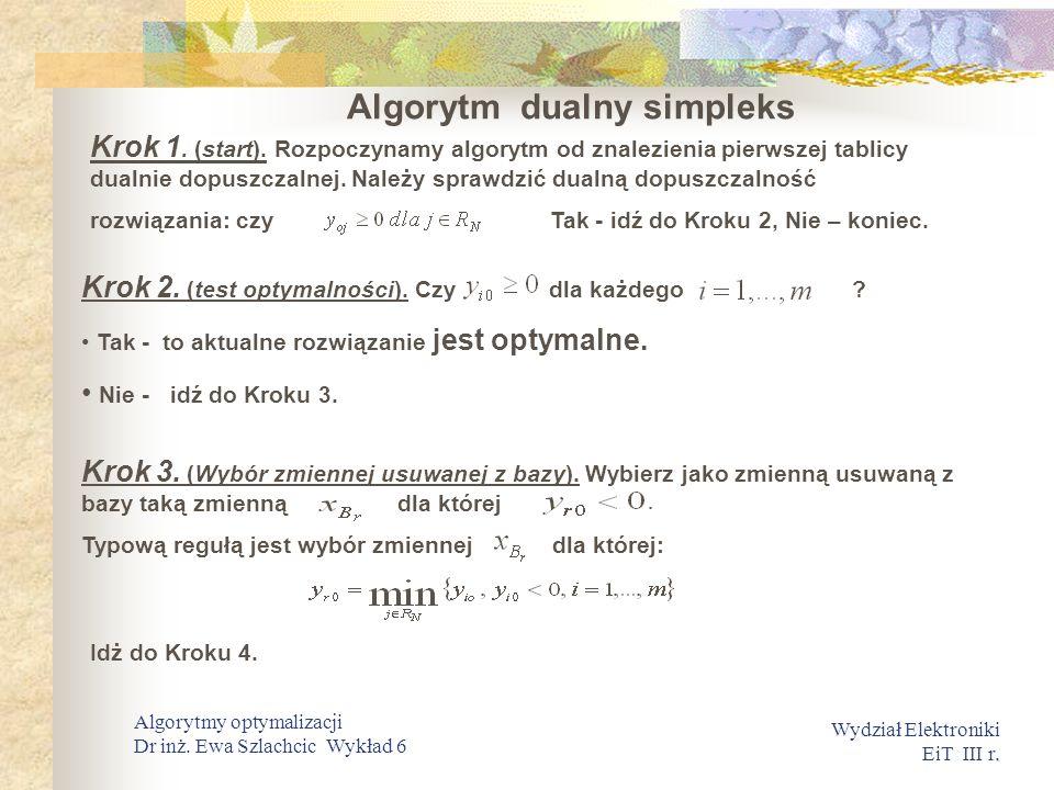 . Wydział Elektroniki EiT III r. Algorytmy optymalizacji Dr inż. Ewa Szlachcic Wykład 6 Algorytm dualny simpleks Krok 1. (start). Rozpoczynamy algoryt