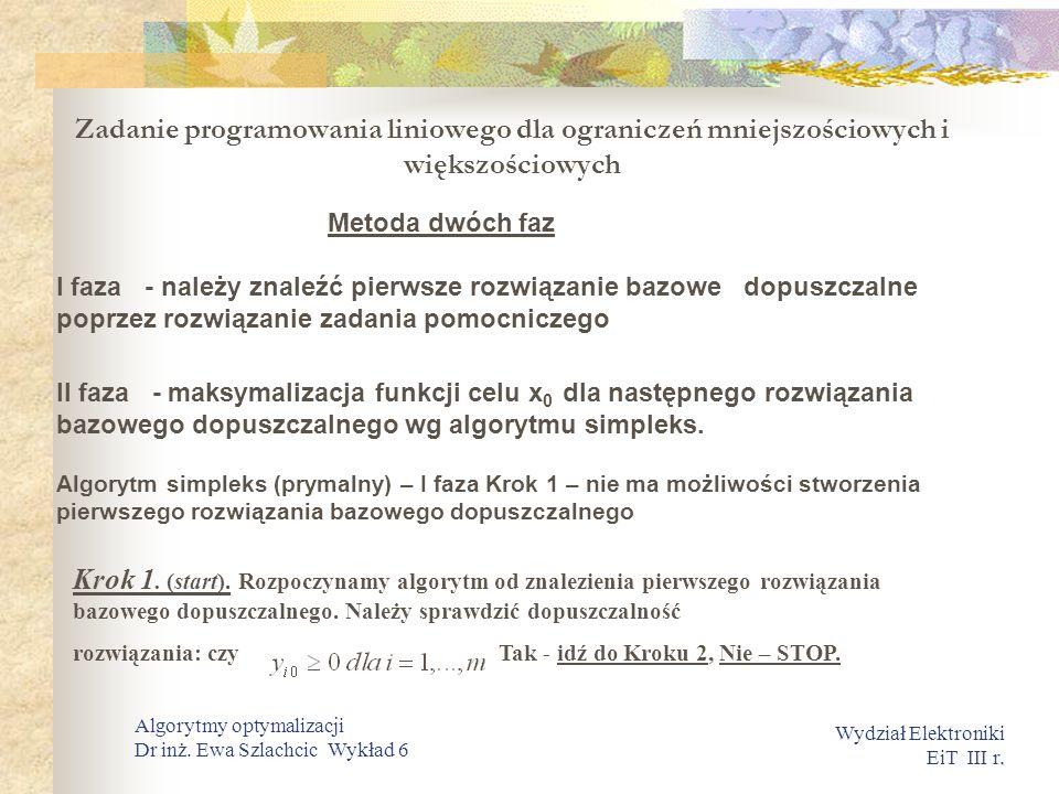 . Wydział Elektroniki EiT III r. Algorytmy optymalizacji Dr inż. Ewa Szlachcic Wykład 6 Zadanie programowania liniowego dla ograniczeń mniejszościowyc