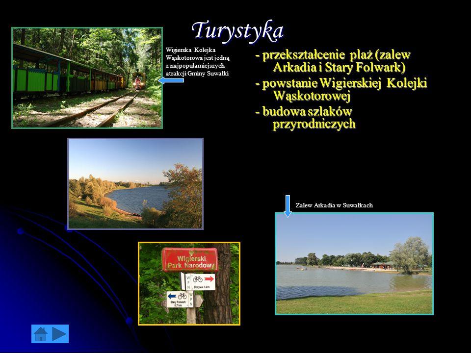 Turystyka - przekształcenie plaż (zalew Arkadia i Stary Folwark) - powstanie Wigierskiej Kolejki Wąskotorowej - budowa szlaków przyrodniczych Wigiersk