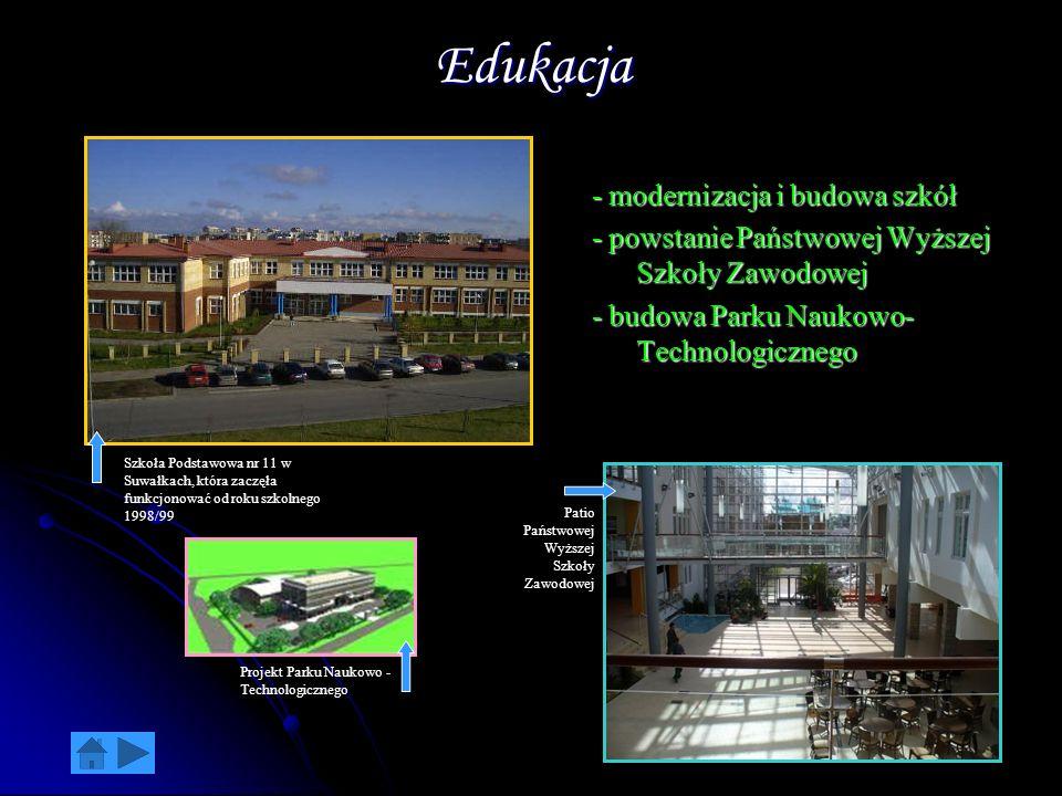 Edukacja - modernizacja i budowa szkół - powstanie Państwowej Wyższej Szkoły Zawodowej - budowa Parku Naukowo- Technologicznego Szkoła Podstawowa nr 1