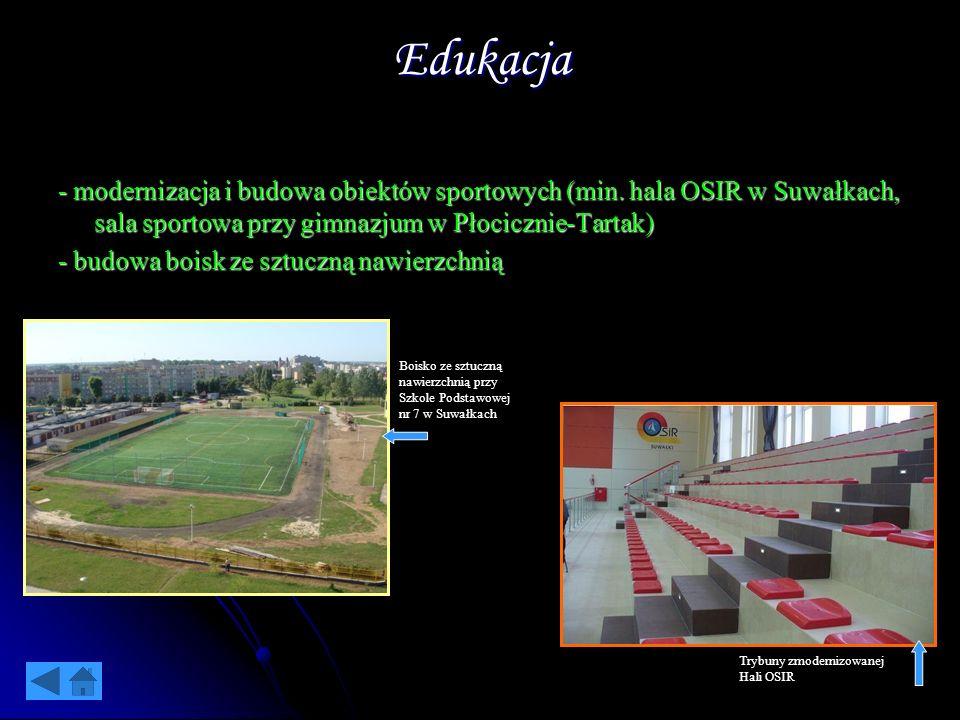 Edukacja - modernizacja i budowa obiektów sportowych (min. hala OSIR w Suwałkach, sala sportowa przy gimnazjum w Płocicznie-Tartak) - budowa boisk ze