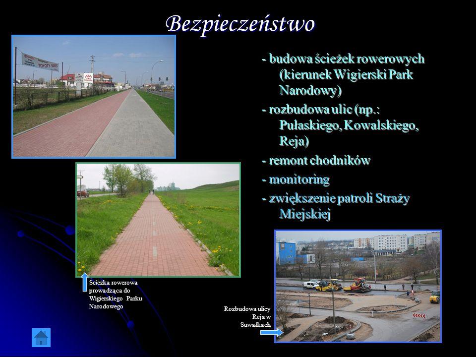 Bezpieczeństwo - budowa ścieżek rowerowych (kierunek Wigierski Park Narodowy) - rozbudowa ulic (np.: Pułaskiego, Kowalskiego, Reja) - remont chodników
