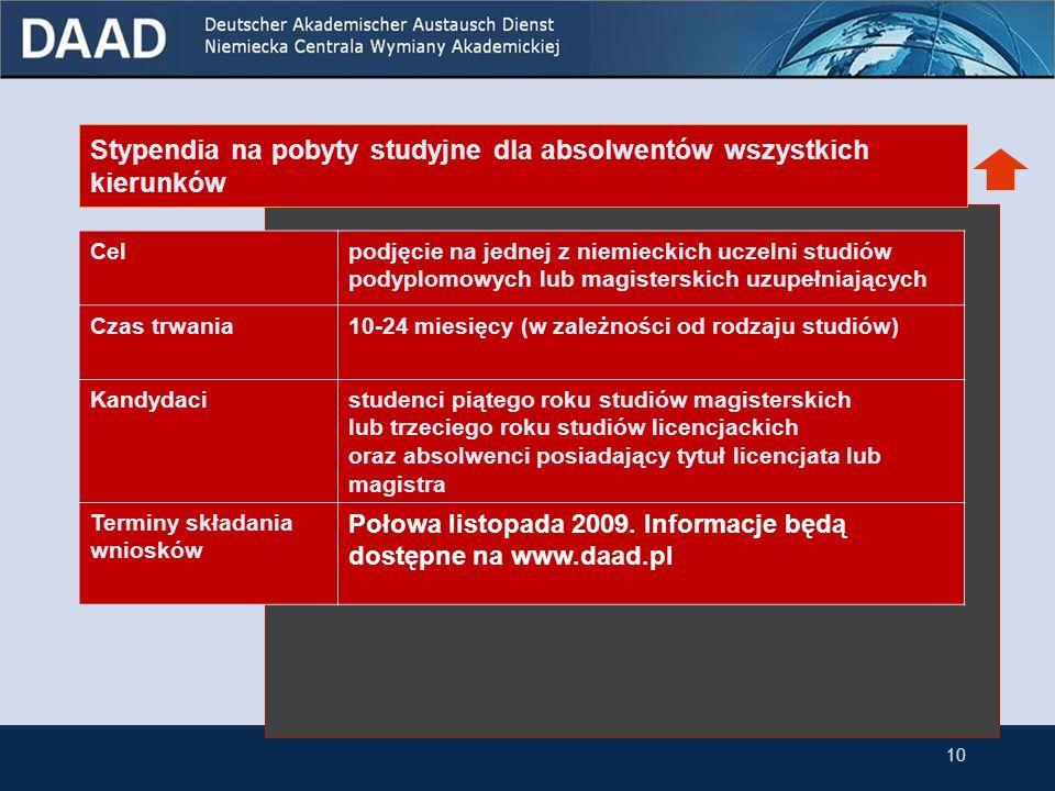 9 2 Stypendia dla absolwentów Stypendia na pobyty studyjne dla absolwentów wszystkich kierunków Stypendia na pobyty studyjne dla absolwentów kierunków artystycznych