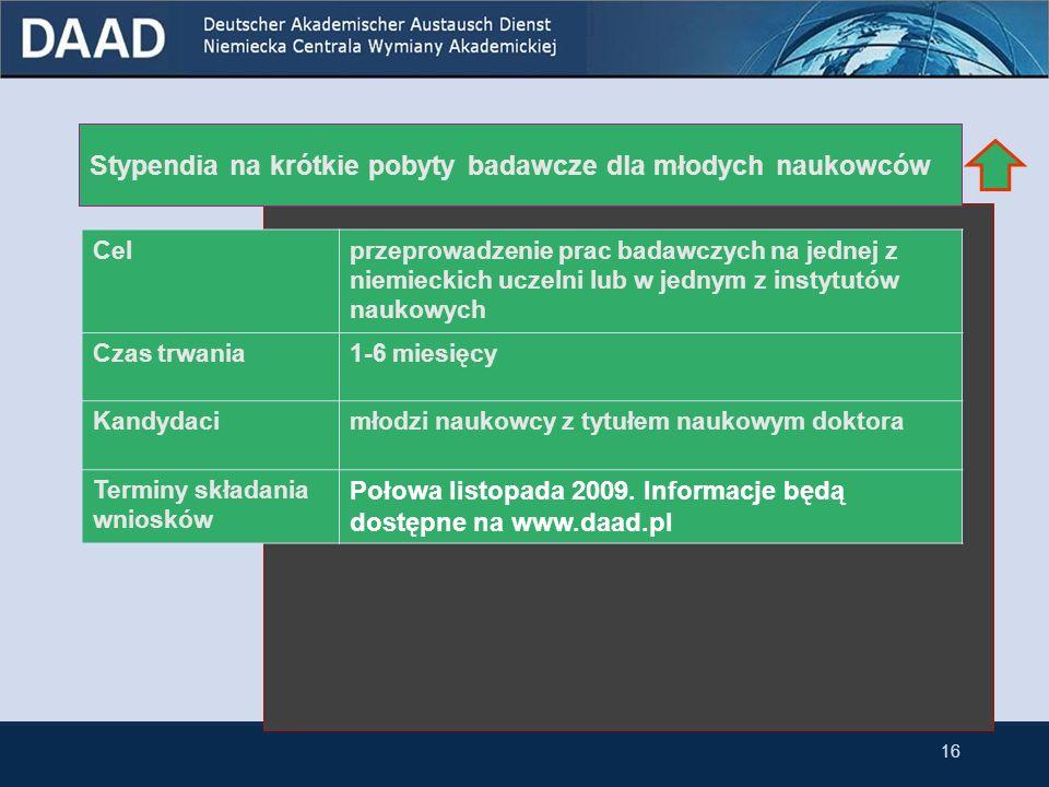 15 4 Stypendia dla naukowców (postdoc) Stypendia na krótkie pobyty badawcze dla młodych naukowców Powtórne stypendium dla byłych stypendystów DAAD Stypendia na pobyty badawcze dla naukowców i nauczycieli akademickich Nowoczesne zastosowania biotechnologii Stypendia DAAD i Roche Diagnostics dla młodych naukowców Wspólny program DAAD i Ministerstwa Nauki i Szkolnictwa Wyższego Nowy wspólny program DAAD i Niemieckiego Centrum Lotnictwa i Kosmonautyki (DLR)