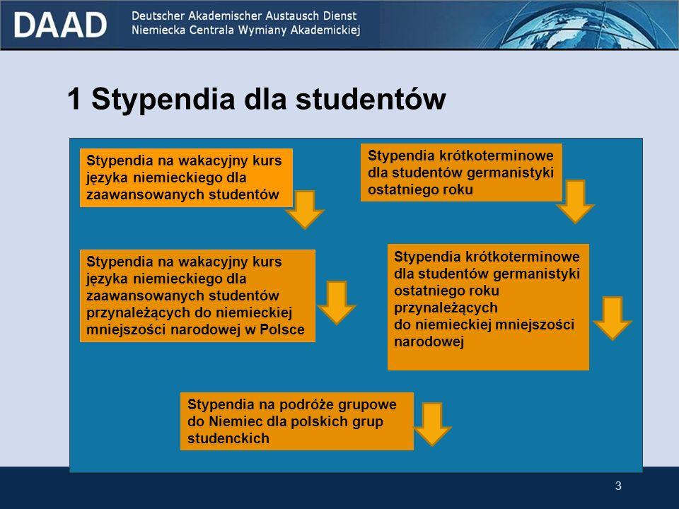 2 Stypendia dla Polaków 1 Stypendia dla studentów 2 Stypendia dla absolwentów 3 Stypendia dla doktorantów 4 Stypendia dla naukowców