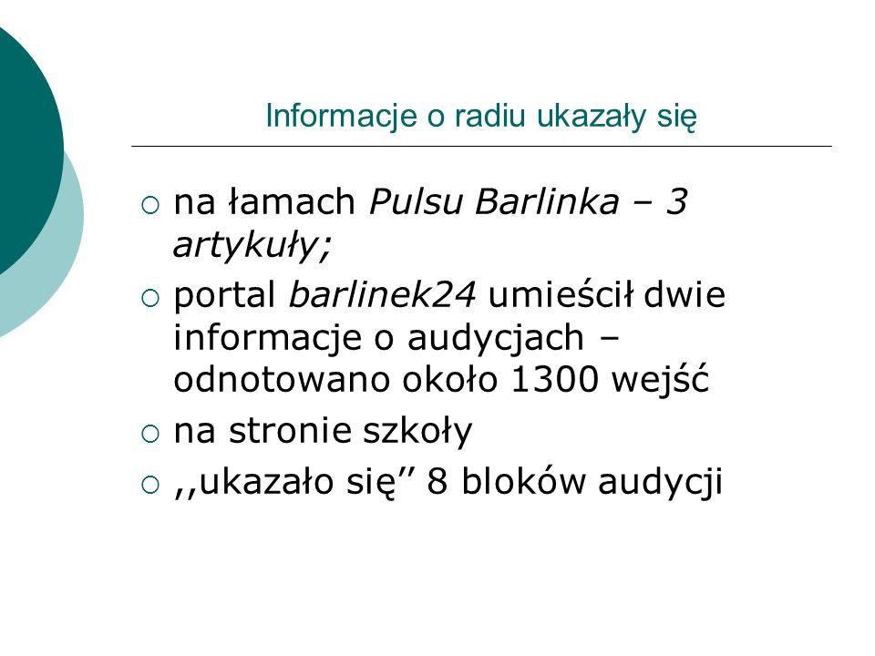 Informacje o radiu ukazały się na łamach Pulsu Barlinka – 3 artykuły; portal barlinek24 umieścił dwie informacje o audycjach – odnotowano około 1300 w