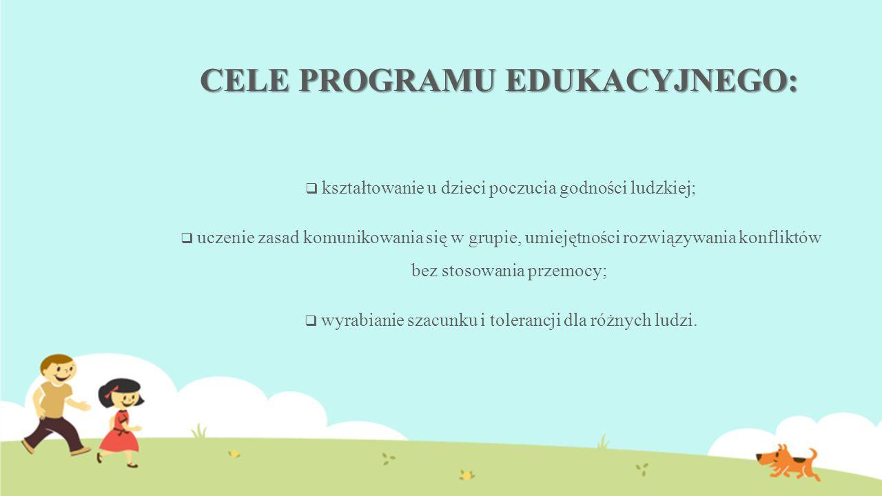 Cele edukacyjne: Zrozumienie idei i znaczenia praw człowieka.