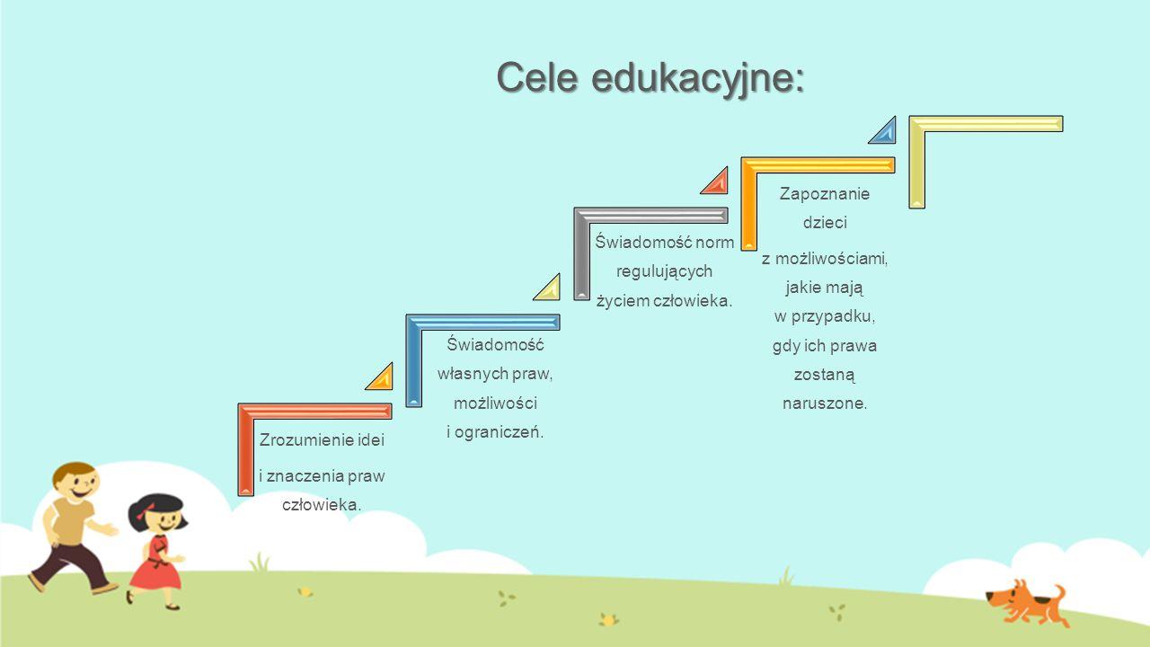 Cele edukacyjne: Zrozumienie idei i znaczenia praw człowieka. Świadomość własnych praw, możliwości i ograniczeń. Świadomość norm regulujących życiem c