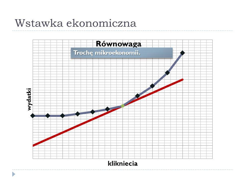 Wstawka ekonomiczna Trochę mikroekonomii.