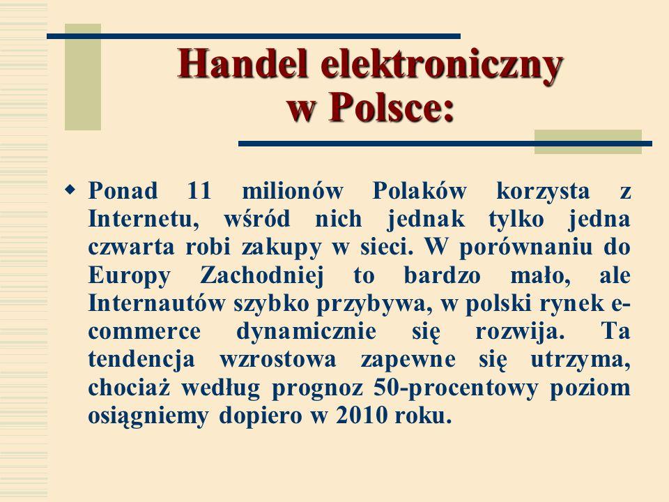 Pierwsze e-sklepy w Polsce: W Polsce pierwszy sklep internetowy został uruchomiony wiosną 1996 roku przez internetowego providera, warszawską firmę Te