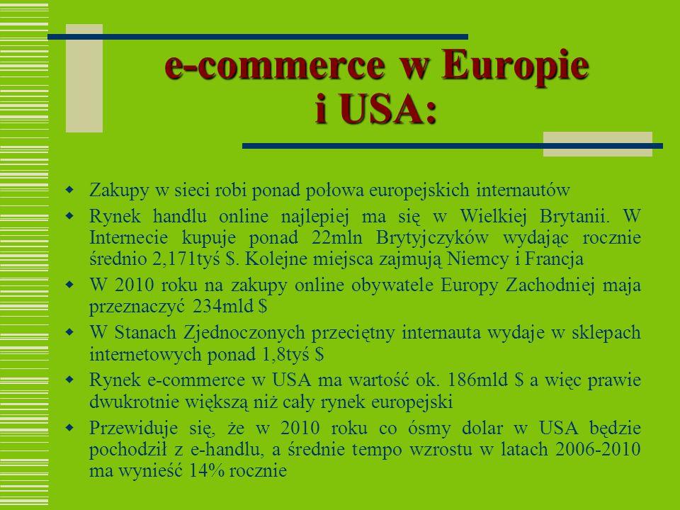 Za co nie lubimy e-sklepów?
