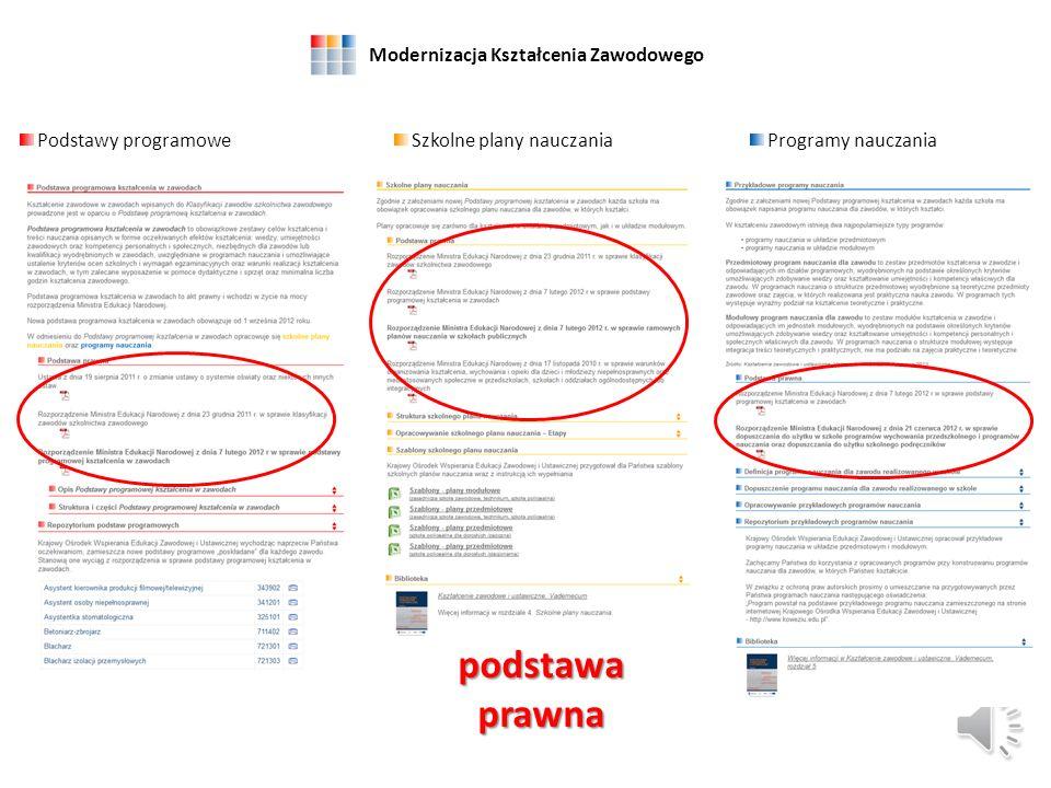 Podstawy programoweProgramy nauczaniaSzkolne plany nauczania opis