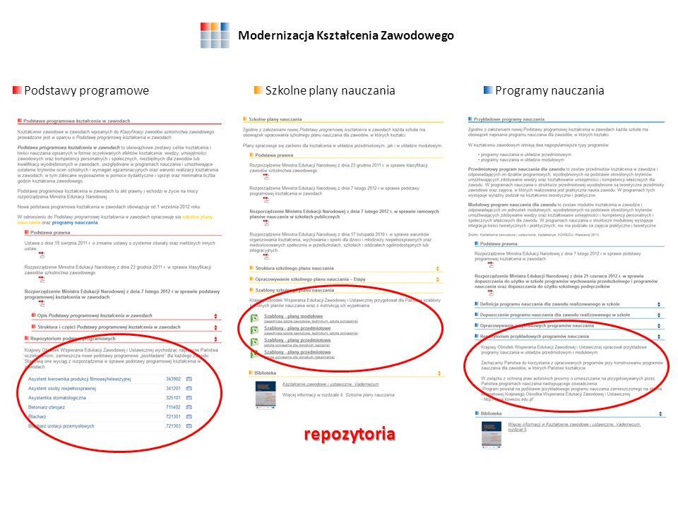 Modernizacja Kształcenia Zawodowego Podstawy programoweProgramy nauczaniaSzkolne plany nauczania dodatkowe informacje z możliwością rozwinięcia treści