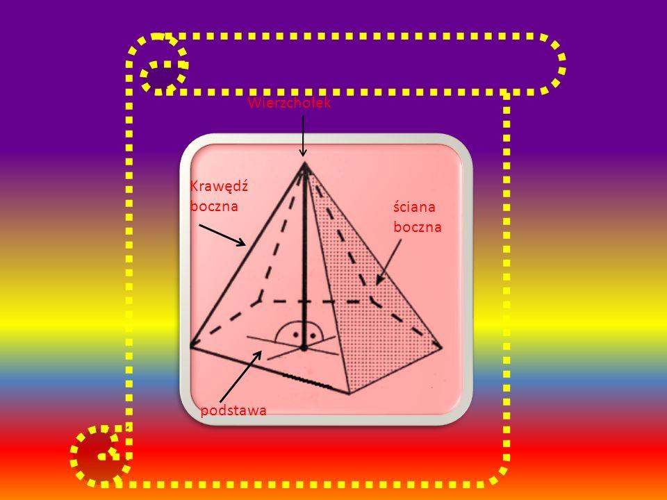 Ostrosłup prawidłowy - jego podstawa jest wielokąt foremny, a ścianami bocznymi przystające trójkąty foremne.