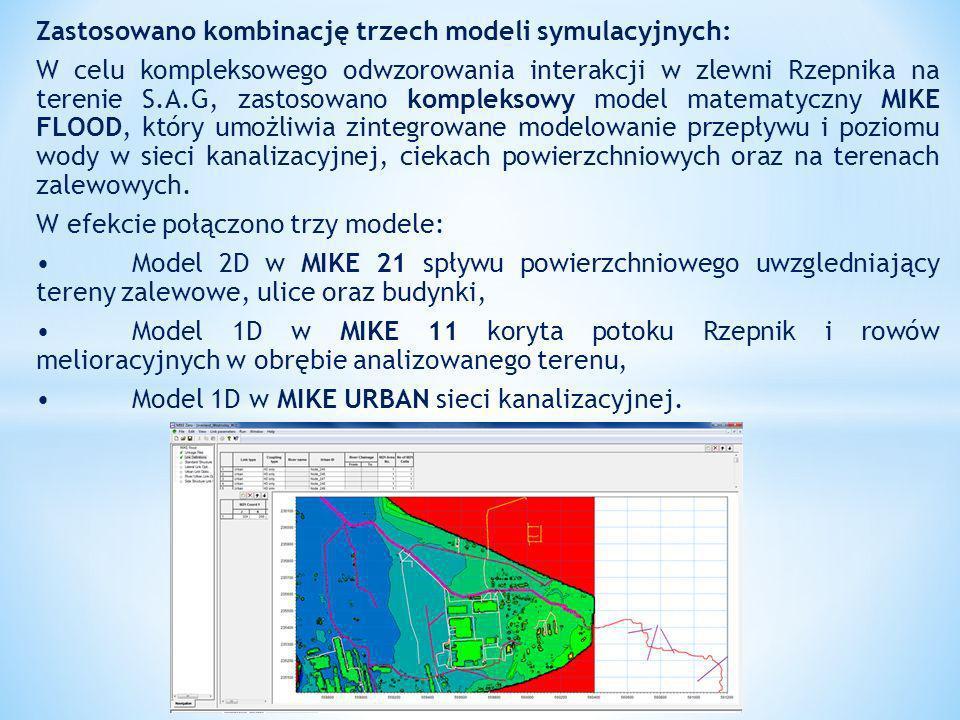 Zastosowano kombinację trzech modeli symulacyjnych: W celu kompleksowego odwzorowania interakcji w zlewni Rzepnika na terenie S.A.G, zastosowano kompleksowy model matematyczny MIKE FLOOD, który umożliwia zintegrowane modelowanie przepływu i poziomu wody w sieci kanalizacyjnej, ciekach powierzchniowych oraz na terenach zalewowych.