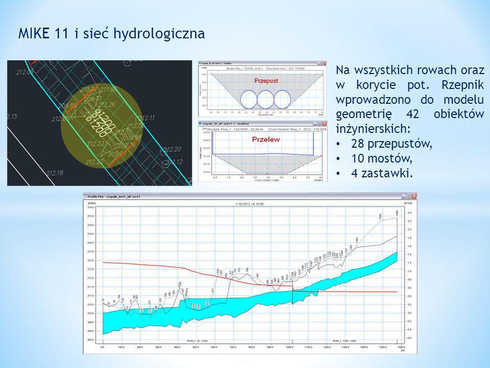 MIKE 11 i sieć hydrologiczna Na wszystkich rowach oraz w korycie pot.