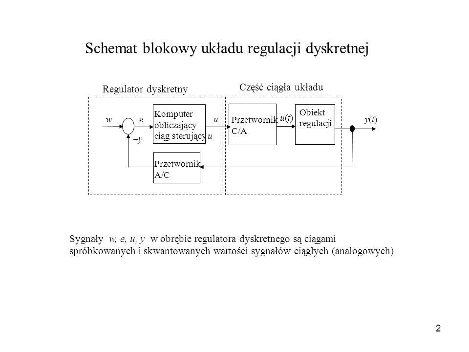 2 Schemat blokowy układu regulacji dyskretnej Komputer obliczający ciąg sterujący u Przetwornik C/A Obiekt regulacji Przetwornik A/C we –y–y u u(t)u(t) y(t)y(t) Regulator dyskretny Część ciągła układu Sygnały w, e, u, y w obrębie regulatora dyskretnego są ciągami spróbkowanych i skwantowanych wartości sygnałów ciągłych (analogowych)