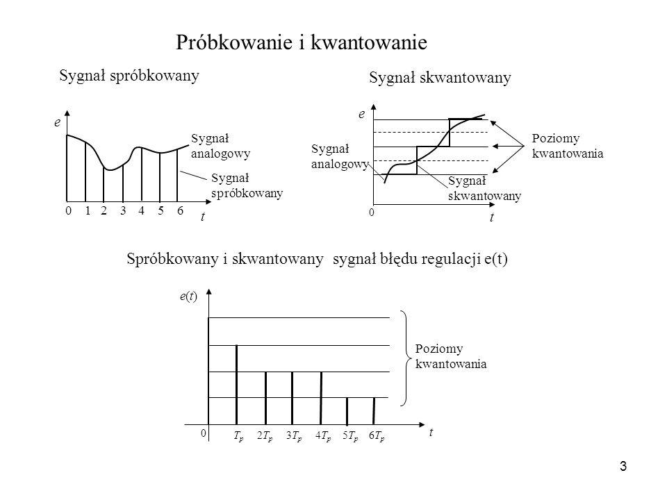 3 Próbkowanie i kwantowanie Sygnał spróbkowany Sygnał analogowy e t 0 1 2 3 4 5 6 Sygnał spróbkowany Sygnał skwantowany Sygnał analogowy Sygnał skwantowany Poziomy kwantowania t e 0 T p 2T p 3T p 4T p 5T p 6T p t 0 e(t)e(t) Poziomy kwantowania Spróbkowany i skwantowany sygnał błędu regulacji e(t)