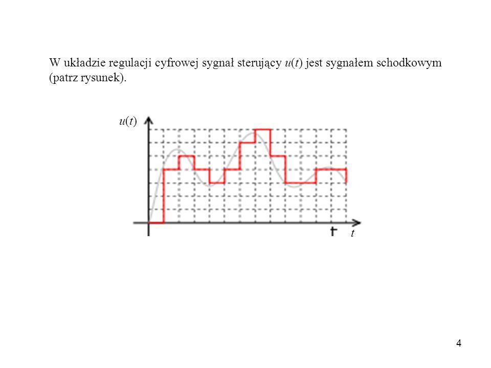 4 W układzie regulacji cyfrowej sygnał sterujący u(t) jest sygnałem schodkowym (patrz rysunek).