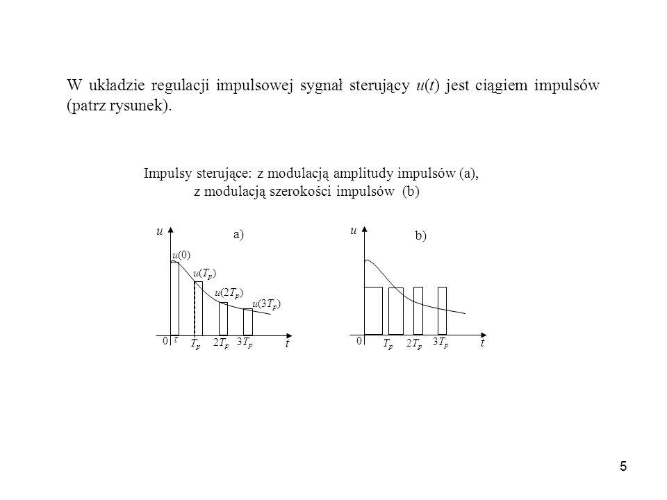 5 TpTp TpTp 0 2Tp2Tp 3Tp3Tp u u(0) u(Tp)u(Tp) u(2T p ) u(3T p ) u 2Tp2Tp 3Tp3Tp 0 t t a) b) W układzie regulacji impulsowej sygnał sterujący u(t) jest ciągiem impulsów (patrz rysunek).