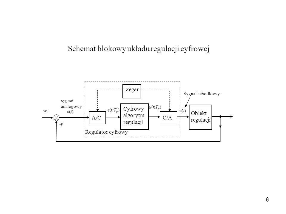6 sygnał analogowy Cyfrowy algorytm regulacji w0w0 e(t)e(t) e(nT p ) u(nT p ) u(t)u(t) -y-y Sygnał schodkowy Regulator cyfrowy Obiekt regulacji Zegar C/AA/C Schemat blokowy układu regulacji cyfrowej