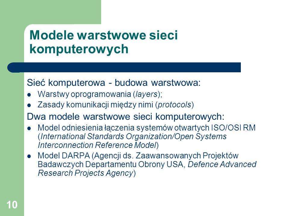 10 Modele warstwowe sieci komputerowych Sieć komputerowa - budowa warstwowa: Warstwy oprogramowania (layers); Zasady komunikacji między nimi (protocol