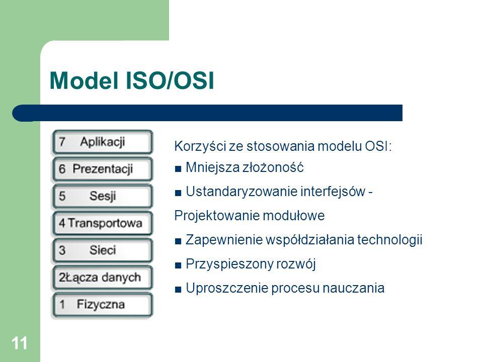 11 Model ISO/OSI Korzyści ze stosowania modelu OSI: Mniejsza złożoność Ustandaryzowanie interfejsów - Projektowanie modułowe Zapewnienie współdziałani