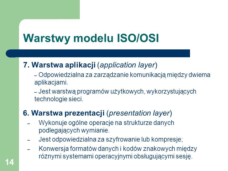 14 Warstwy modelu ISO/OSI 7. Warstwa aplikacji (application layer) – Odpowiedzialna za zarządzanie komunikacją między dwiema aplikacjami. – Jest warst