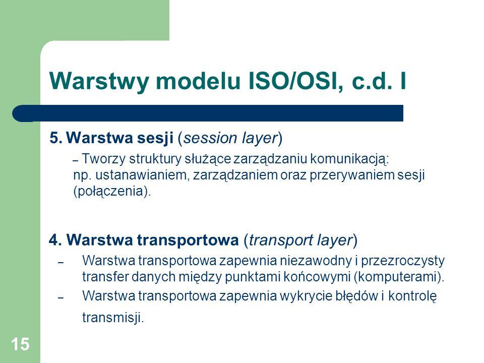 15 Warstwy modelu ISO/OSI, c.d. I 5. Warstwa sesji (session layer) – Tworzy struktury służące zarządzaniu komunikacją: np. ustanawianiem, zarządzaniem