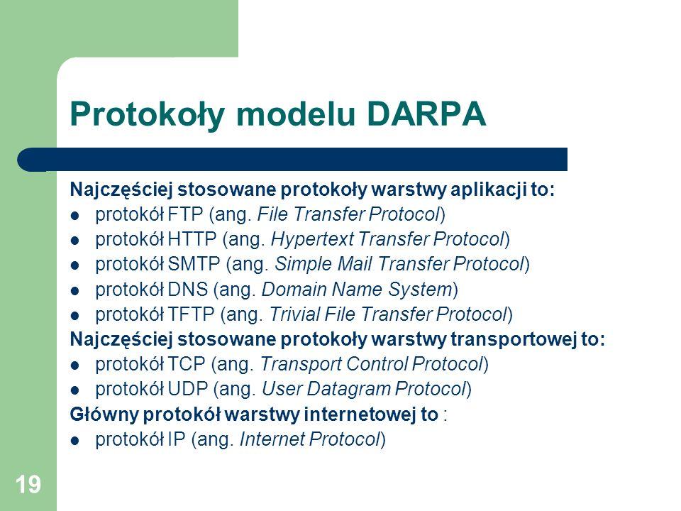 19 Protokoły modelu DARPA Najczęściej stosowane protokoły warstwy aplikacji to: protokół FTP (ang. File Transfer Protocol) protokół HTTP (ang. Hyperte