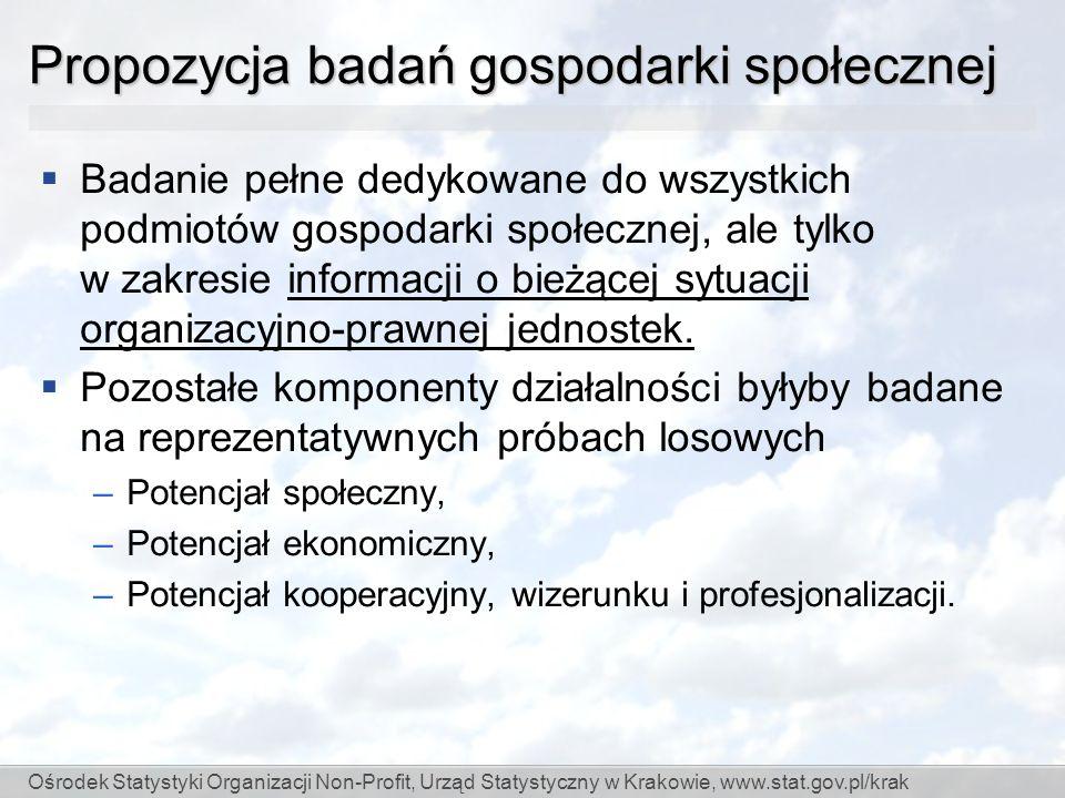 Ośrodek Statystyki Organizacji Non-Profit, Urząd Statystyczny w Krakowie, www.stat.gov.pl/krak Propozycja badań gospodarki społecznej Badanie pełne dedykowane do wszystkich podmiotów gospodarki społecznej, ale tylko w zakresie informacji o bieżącej sytuacji organizacyjno-prawnej jednostek.