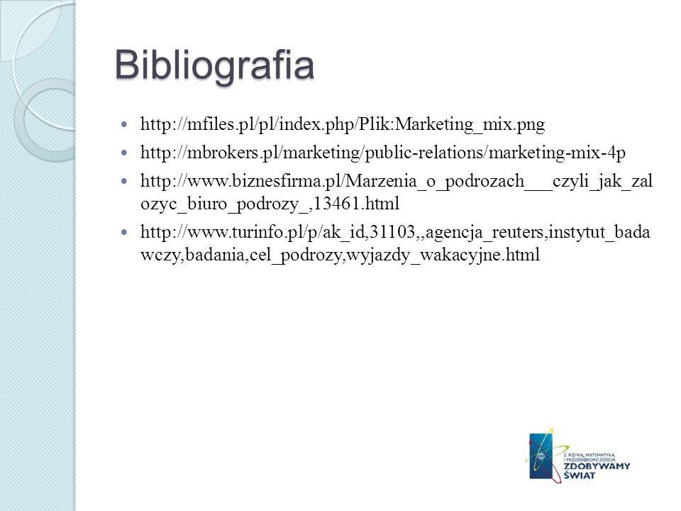 Bibliografia http://mfiles.pl/pl/index.php/Plik:Marketing_mix.png http://mbrokers.pl/marketing/public-relations/marketing-mix-4p http://www.biznesfirma.pl/Marzenia_o_podrozach___czyli_jak_zal ozyc_biuro_podrozy_,13461.html http://www.turinfo.pl/p/ak_id,31103,,agencja_reuters,instytut_bada wczy,badania,cel_podrozy,wyjazdy_wakacyjne.html