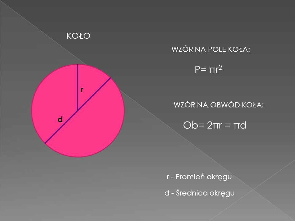 KOŁO r d d - Średnica okręgu r - Promień okręgu P= πr 2 WZÓR NA POLE KOŁA: WZÓR NA OBWÓD KOŁA: Ob= 2πr = πd