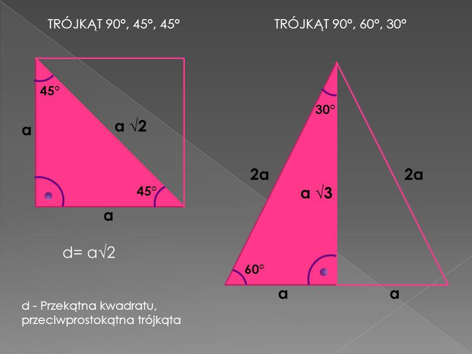 d - Przekątna kwadratu, przeciwprostokątna trójkąta a 2 a a d= a2 TRÓJKĄT 90°, 45°, 45°TRÓJKĄT 90°, 60°, 30° 2a a a 3 45° 60° 30° 2a a