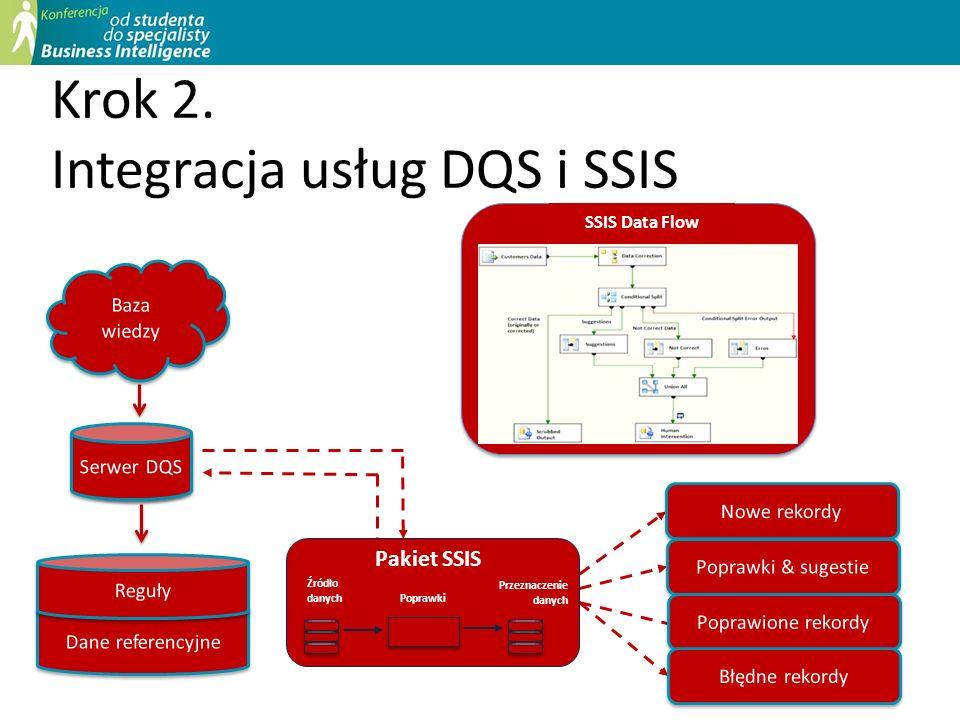 DEMO Oczyszczanie danych przy użyciu usługi DQS