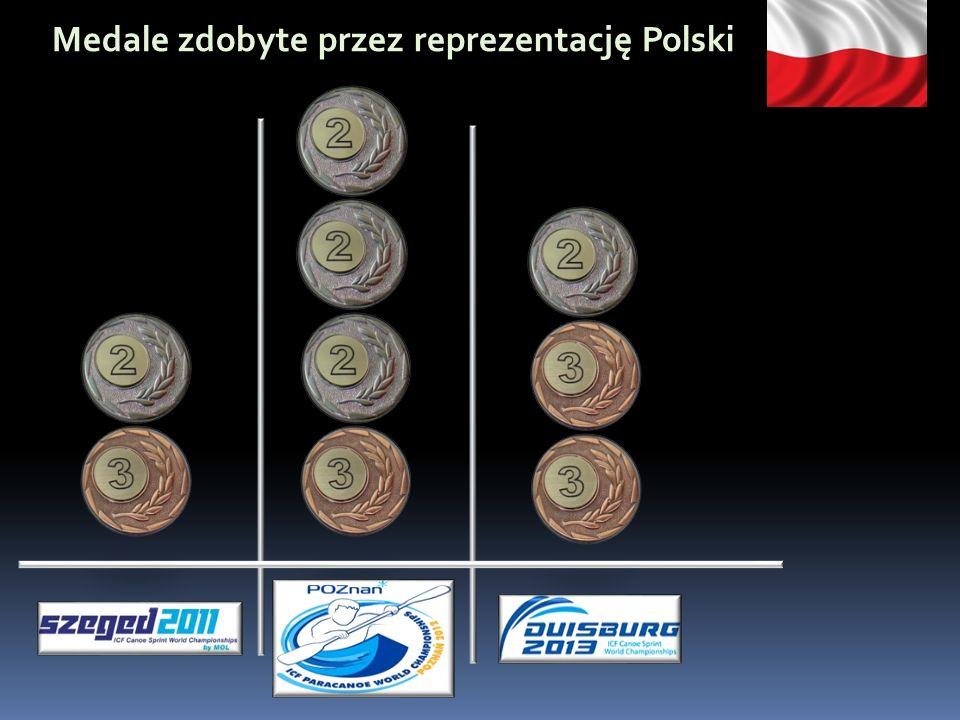 Medale zdobyte przez reprezentację Polski