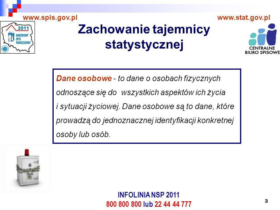 4 www.spis.gov.plwww.stat.gov.pl Dane indywidualne - to dane o konkretnych podmiotach i ich działalności na podstawie których można jednoznacznie zidentyfikować te podmioty.