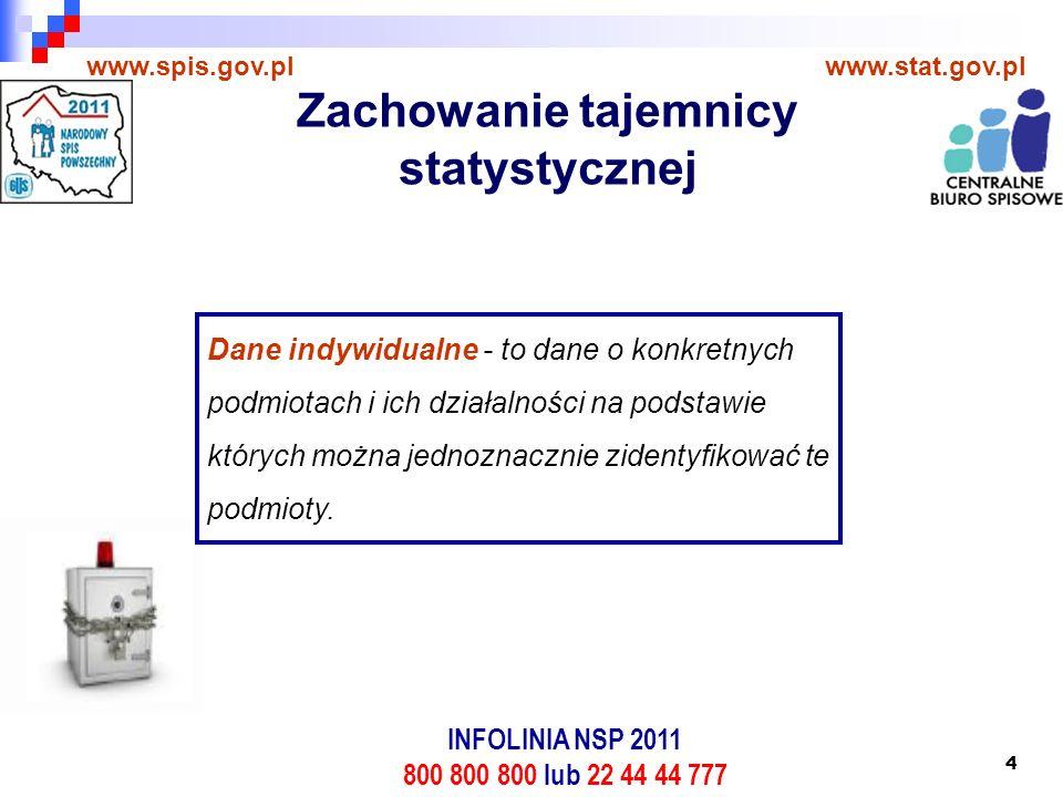 5 www.spis.gov.plwww.stat.gov.pl Przepisy ustawy z dnia 29 czerwca 1995 r.