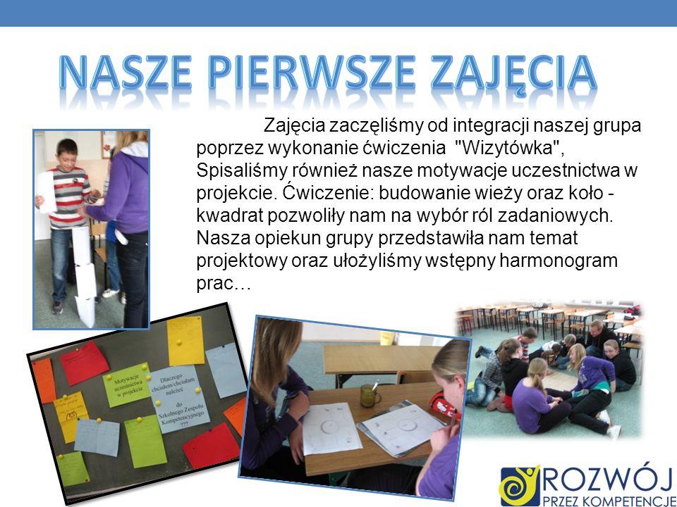 Zajęcia zaczęliśmy od integracji naszej grupa poprzez wykonanie ćwiczenia Wizytówka , Spisaliśmy również nasze motywacje uczestnictwa w projekcie.