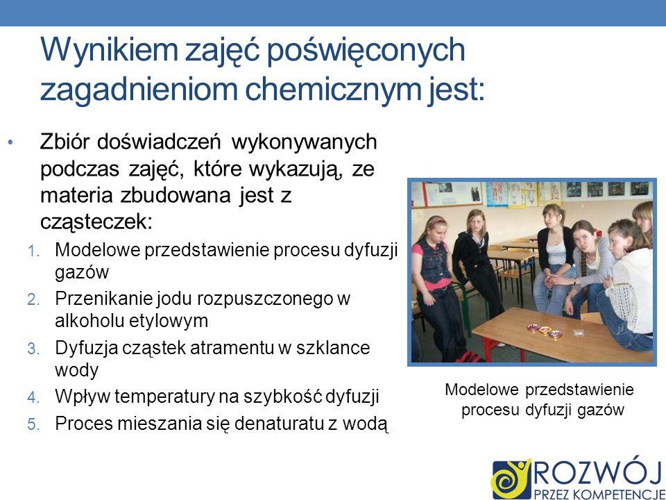 Wynikiem zajęć poświęconych zagadnieniom chemicznym jest: Zbiór doświadczeń wykonywanych podczas zajęć, które wykazują, ze materia zbudowana jest z cz