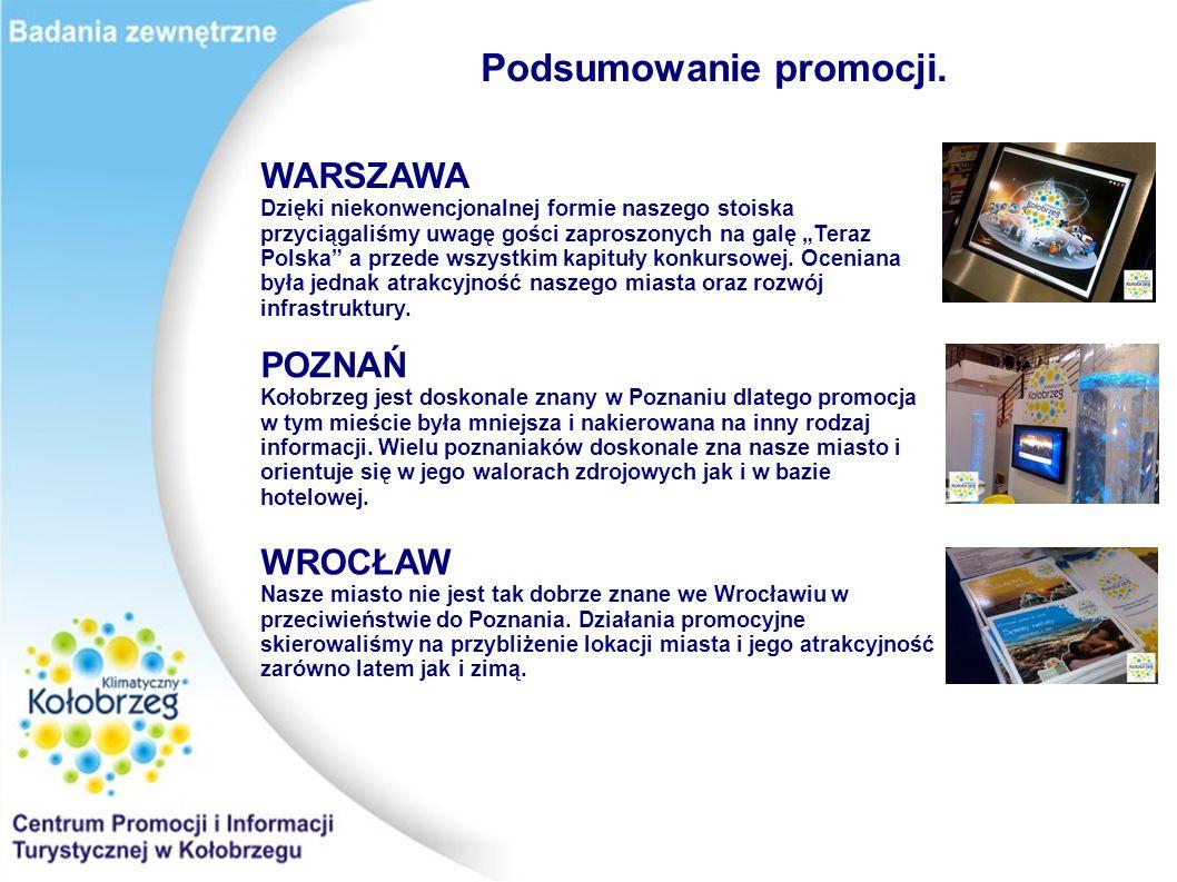 Podsumowanie promocji. WARSZAWA Dzięki niekonwencjonalnej formie naszego stoiska przyciągaliśmy uwagę gości zaproszonych na galę Teraz Polska a przede