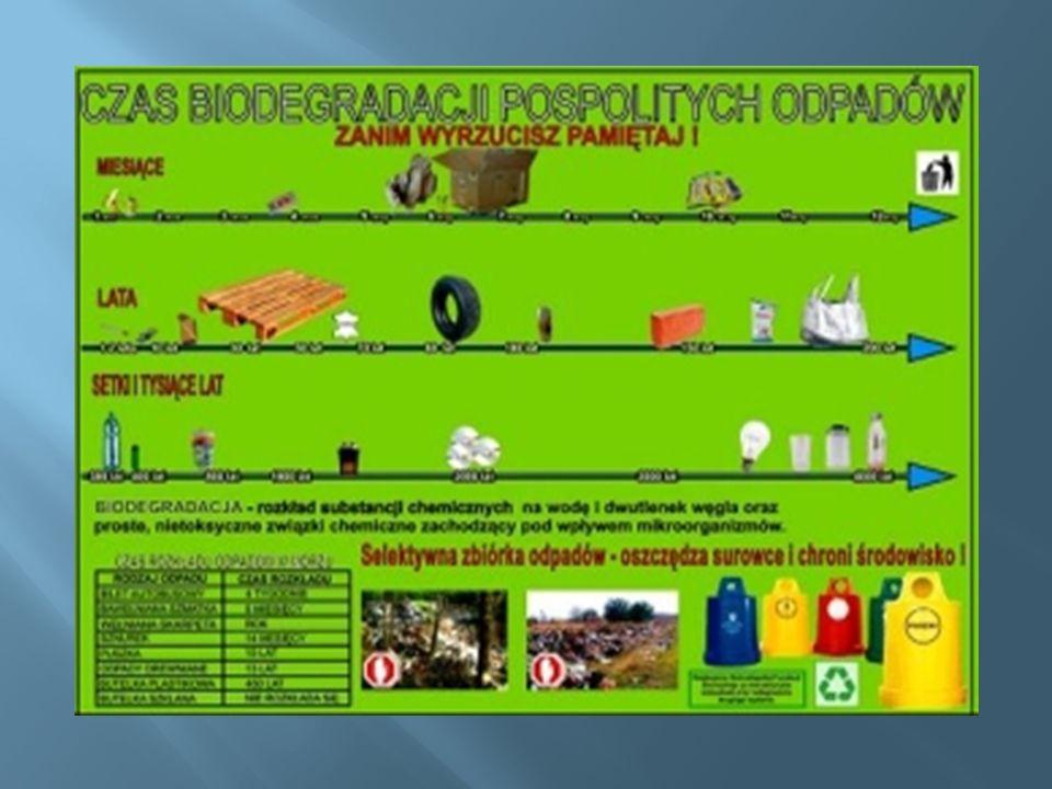 http://www.sciaga.pl/tekst/28274-29-sposoby_ochrony_srodowiska_w_polsce http://pl.wikipedia.org/wiki/Recykling http://pl.wikipedia.org/wiki/Biodegradacja