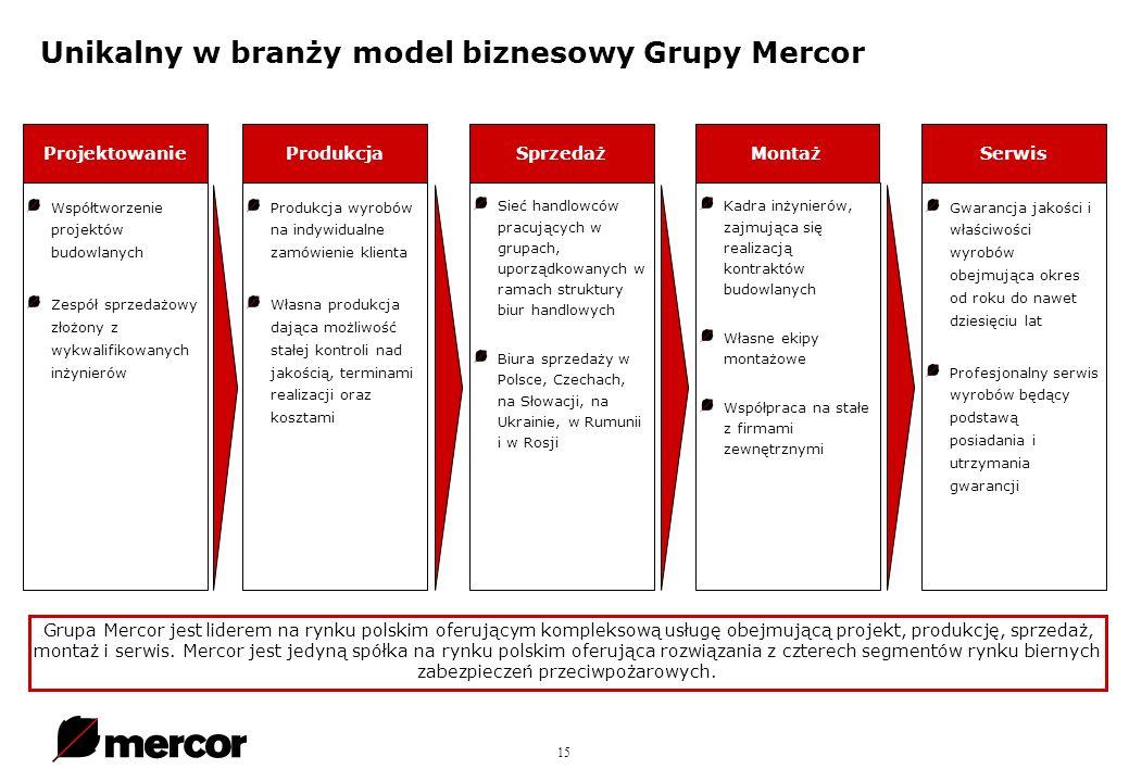 15 Unikalny w branży model biznesowy Grupy Mercor.