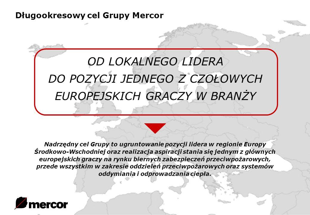 19 Długookresowy cel Grupy Mercor Nadrzędny cel Grupy to ugruntowanie pozycji lidera w regionie Europy Środkowo-Wschodniej oraz realizacja aspiracji stania się jednym z głównych europejskich graczy na rynku biernych zabezpieczeń przeciwpożarowych, przede wszystkim w zakresie oddzieleń przeciwpożarowych oraz systemów oddymiania i odprowadzania ciepła.