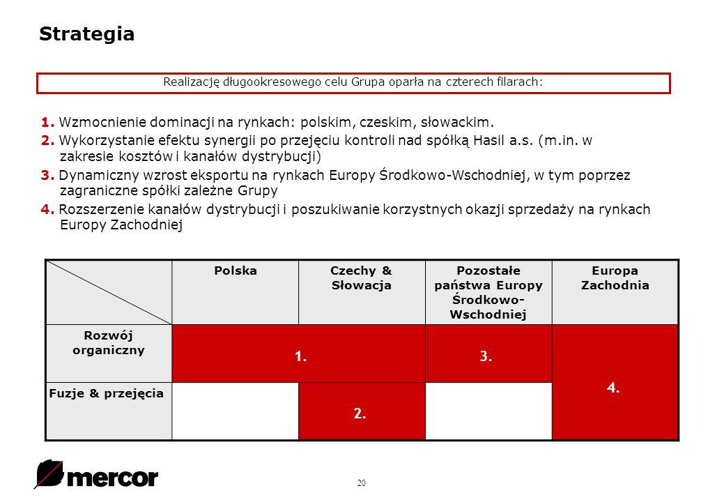 20 1. Wzmocnienie dominacji na rynkach: polskim, czeskim, słowackim.